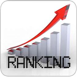 Patrones DAX. Rankings